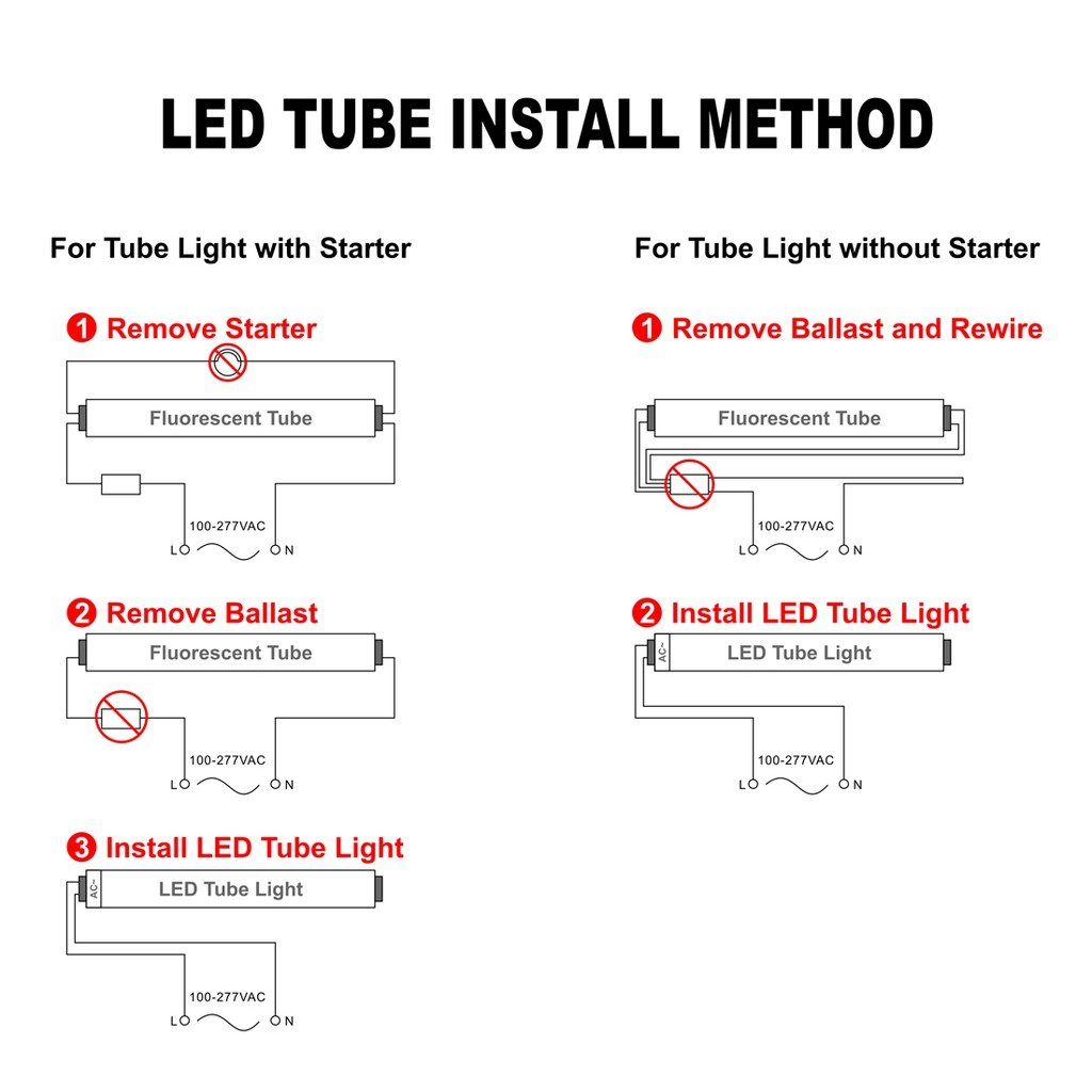 Wiring 2 Lamp T5 Ho Circuit And Diagram Hub For Lights Cold Weather T8 Ballast Diagrams Repair Scheme Sylvania Fluorescent Lamps Horticulture
