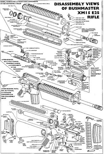 Amazon Xm 15 Diagram Glossy Poster Picture Photo Ar 15 Guns