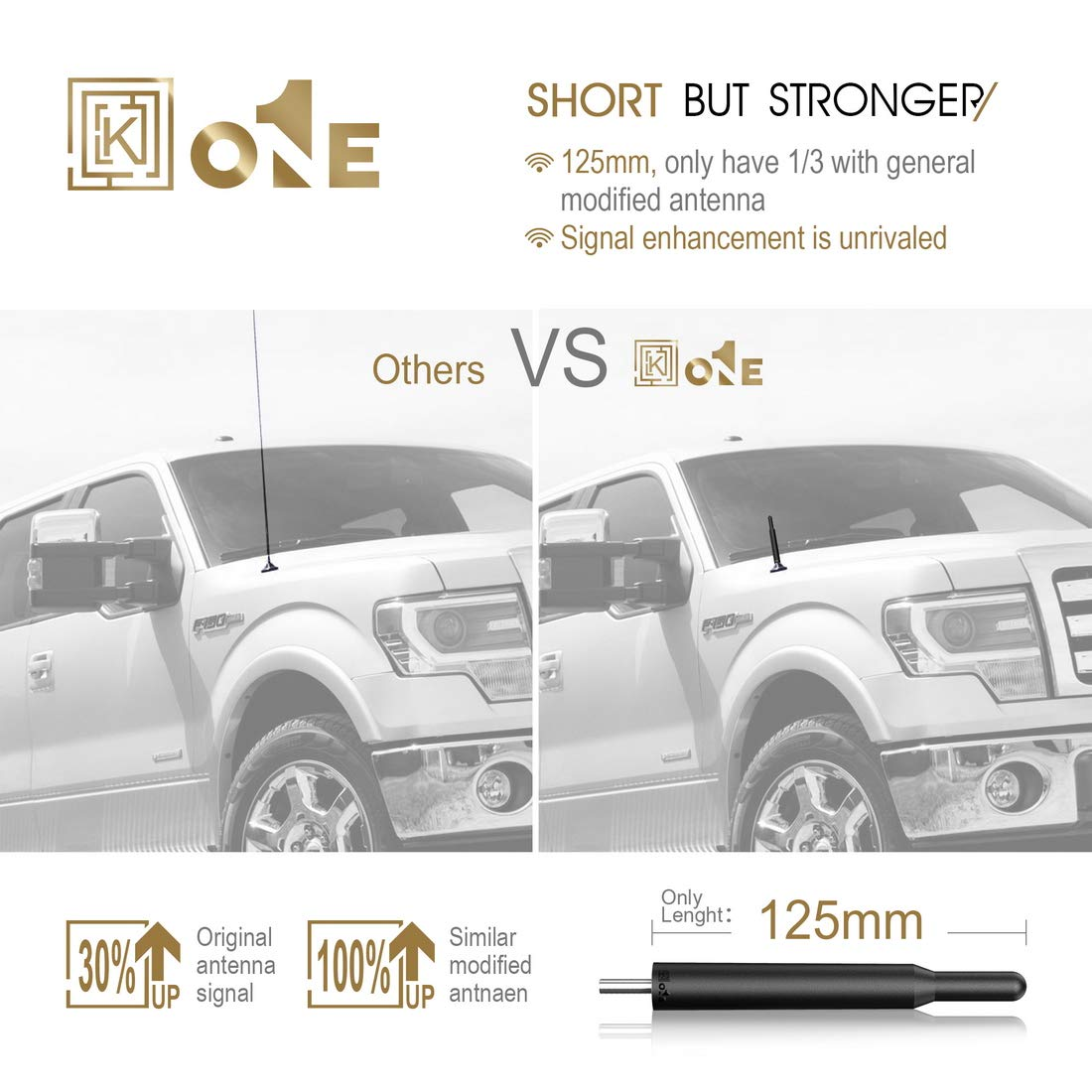 KEYO1E Pure Copper Antenna Compatible with Ford Mustang 94 to 2009
