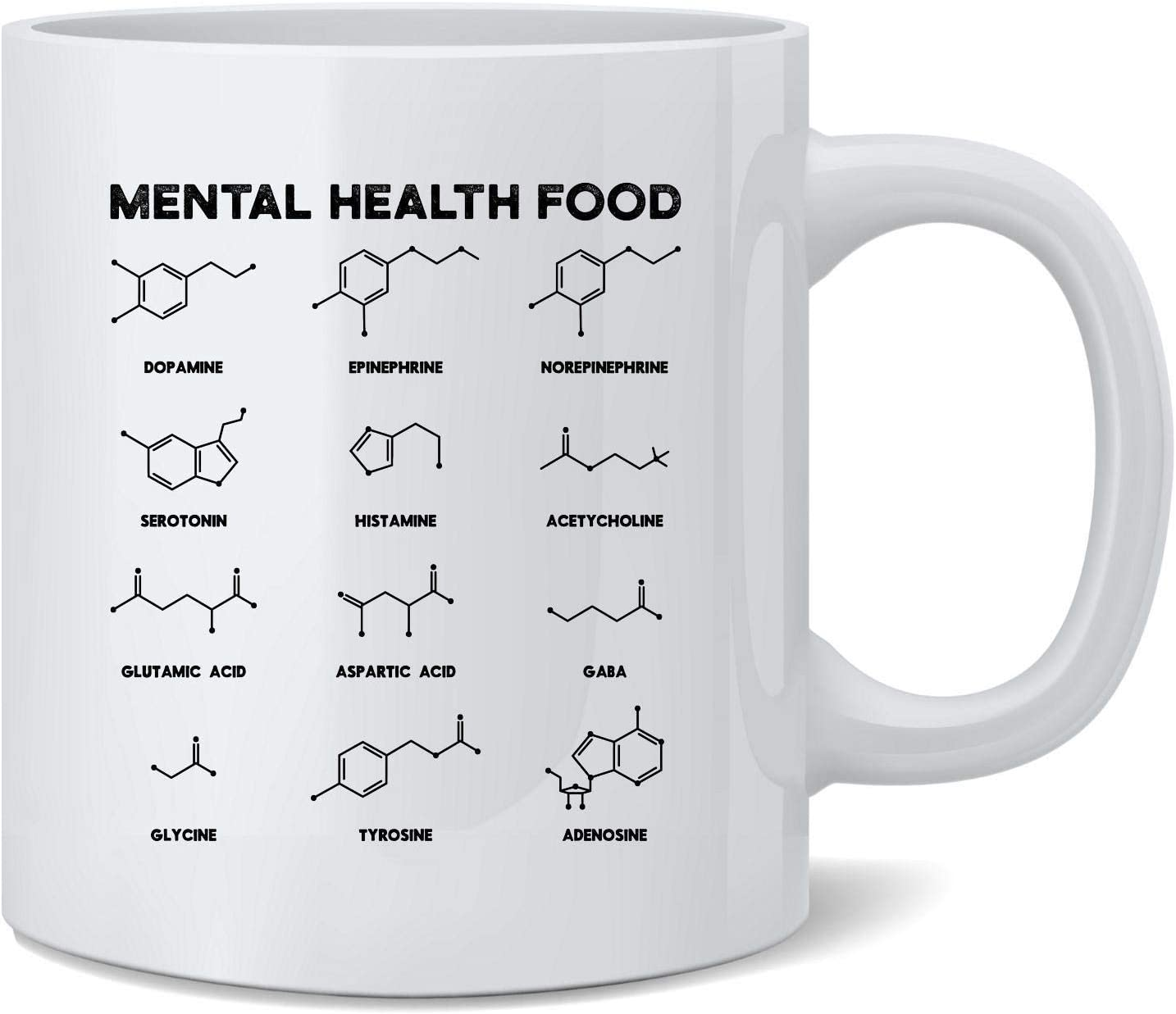 Poster Foundry Mental Health Food Brain Chemicals Ceramic Coffee Mug Tea Cup Fun Novelty Gift 12 oz