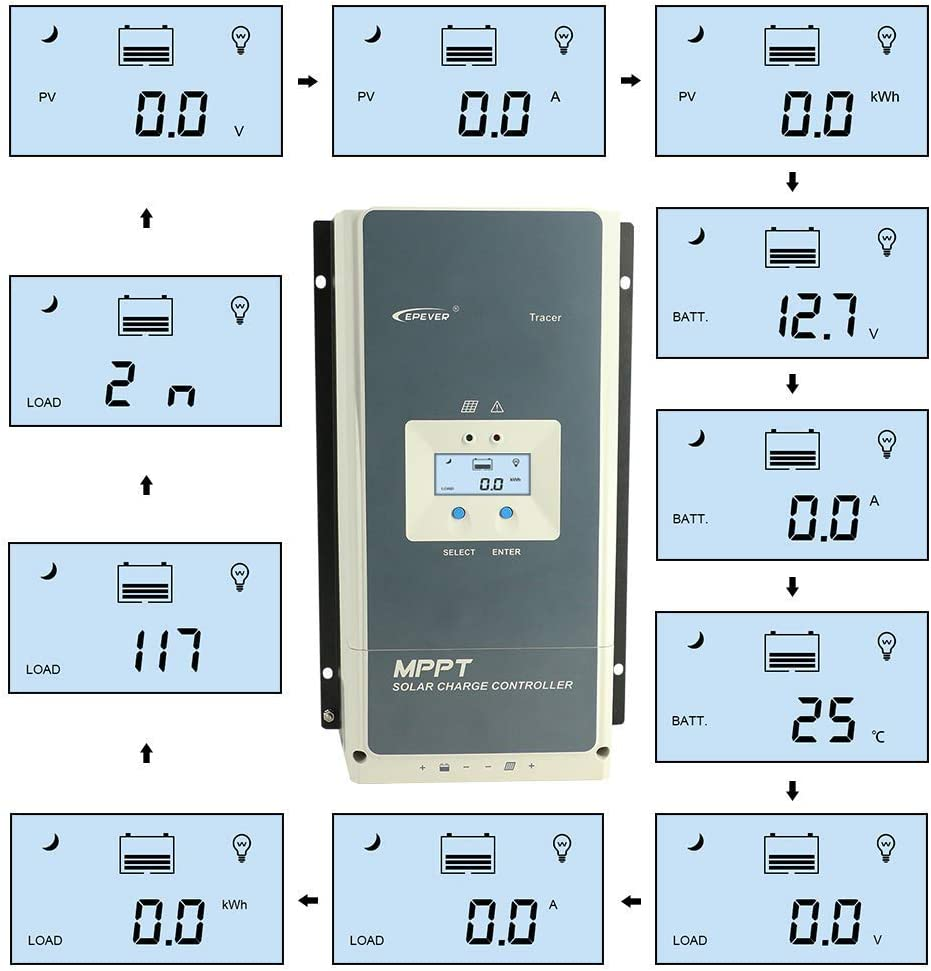 Tracer 1210AN Y/&H MPPT Solar Charge Controller Tracer AN Series 10A 12V//24V DC Automatically Identifying System Voltage