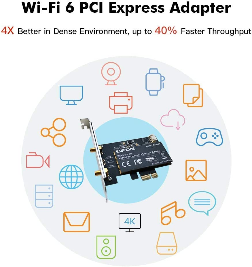 Support Windows 10 64bit OKN WiFi 6 AX200 802.11AX PCIe WiFi Card with Bluetooth 5.0 PCI-E WiFi Adapter Dual Band 5GHz//2.4GHz for Desktop Linux