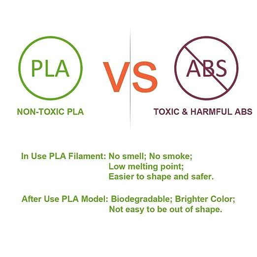 1.75mm PLA Filamento 3D 20 colores Fochea Materiales de Impresión 3D para la 3D Pluma de dibujo (10M PLA)