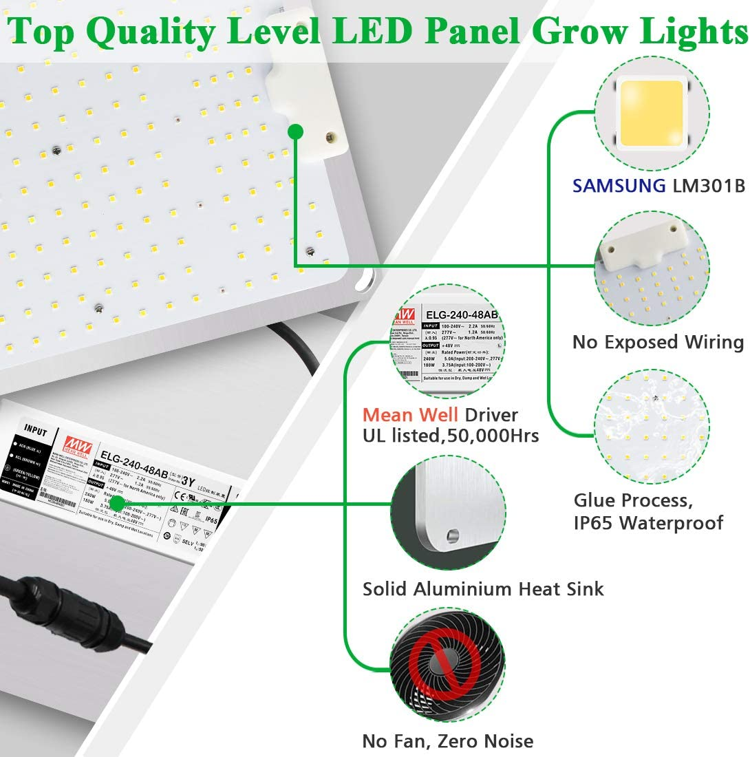 MIXJOY GL-4000 LED Grow Light with High-Efficiency Samsung LM301B Mean Well Driver, 450W Sunlike Full Spectrum LED Panel Grow Lights for Hydroponic Indoor Plants Veg and Flower Growing Lamp