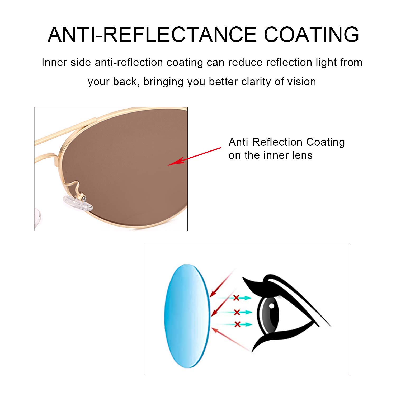 6a3e6d4a5d SODQW Gafas de Sol Aviador Polarizadas Mujer Espejo Marca Clásico Metal  Marco 100% UVA/UVB Protección (Marco Dorado/Lente Azul): Amazon.com.mx:  Ropa, ...
