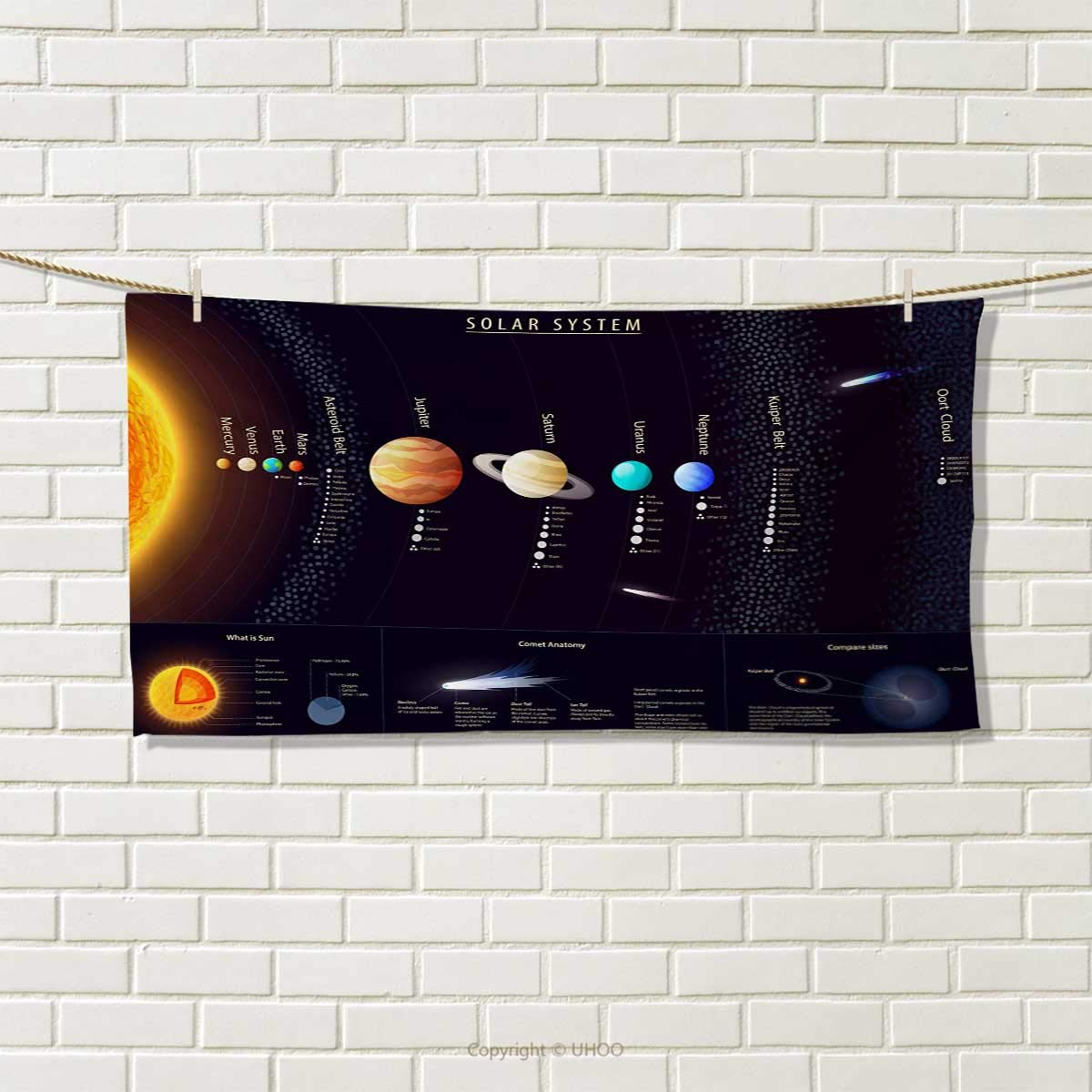 Chaneyhouse Outer Space,Hand Towel,Solar System Scientific Information Jupiter Saturn Universe Telescope Print,Quick-Dry Towels,Multicolor Size: W 20'' x L 20''