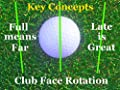 Club Face Rotation 101. Key Concepts.