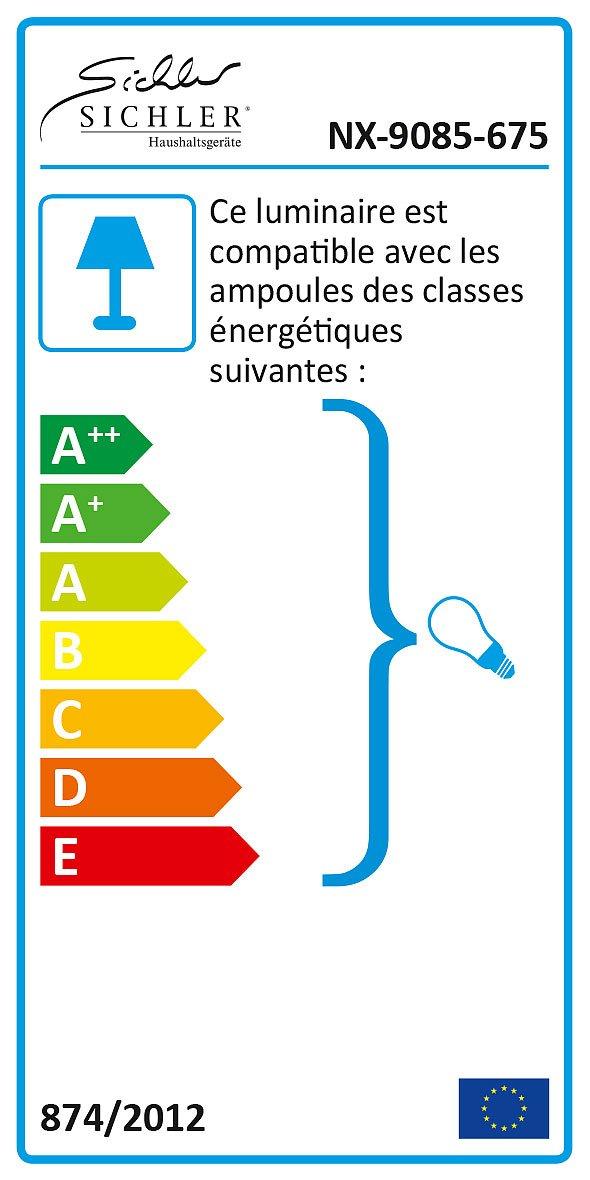 Amazon.de: Sichler Ventilator Beleuchtung: Großer Deckenventilator ...
