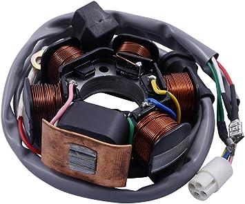 2extreme Lichtmaschine Stator Für Piaggio Zip Auto