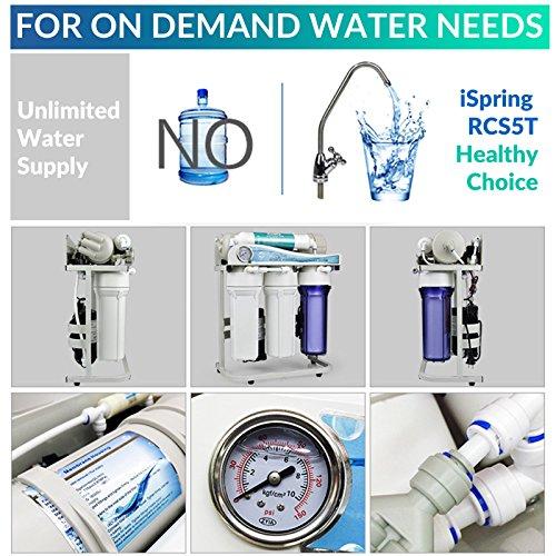 Buy residential water filter