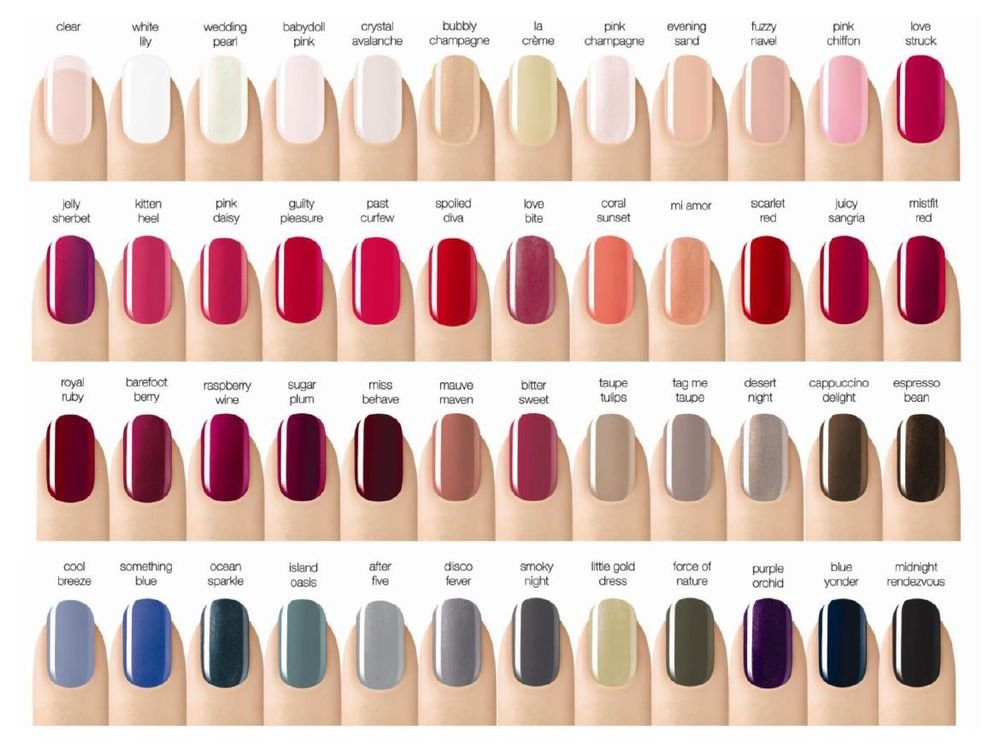 Amazon.com: Sensationail Color Gel Polish 10-Piece Collection Set No ...