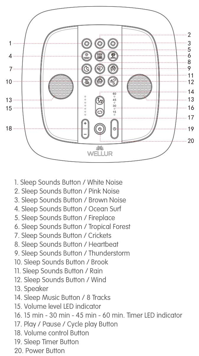 WELLUR - Stereo Sound White Noise and Natural Sound Sleep Machine with Relaxing Spa Music. Dual Build in Speakers & 3.5mm Headphone Jack, with Timer Option and USB 2.1A Port. Adapter Included - White