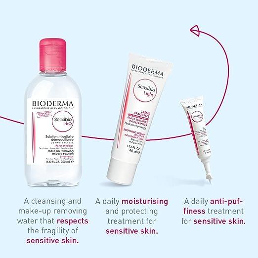 Amazon.com: Bioderma Sensibio Routine Kit: Luxury Beauty