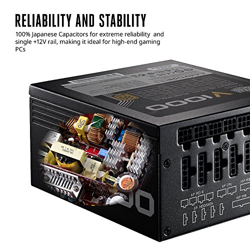 Cooler Master V1000 - Fully Modular 1000W 80 PLUS Gold PSU with Silencio Silent 135mm fan (6th Generation Skylake Ready) by Cooler Master (Image #2)