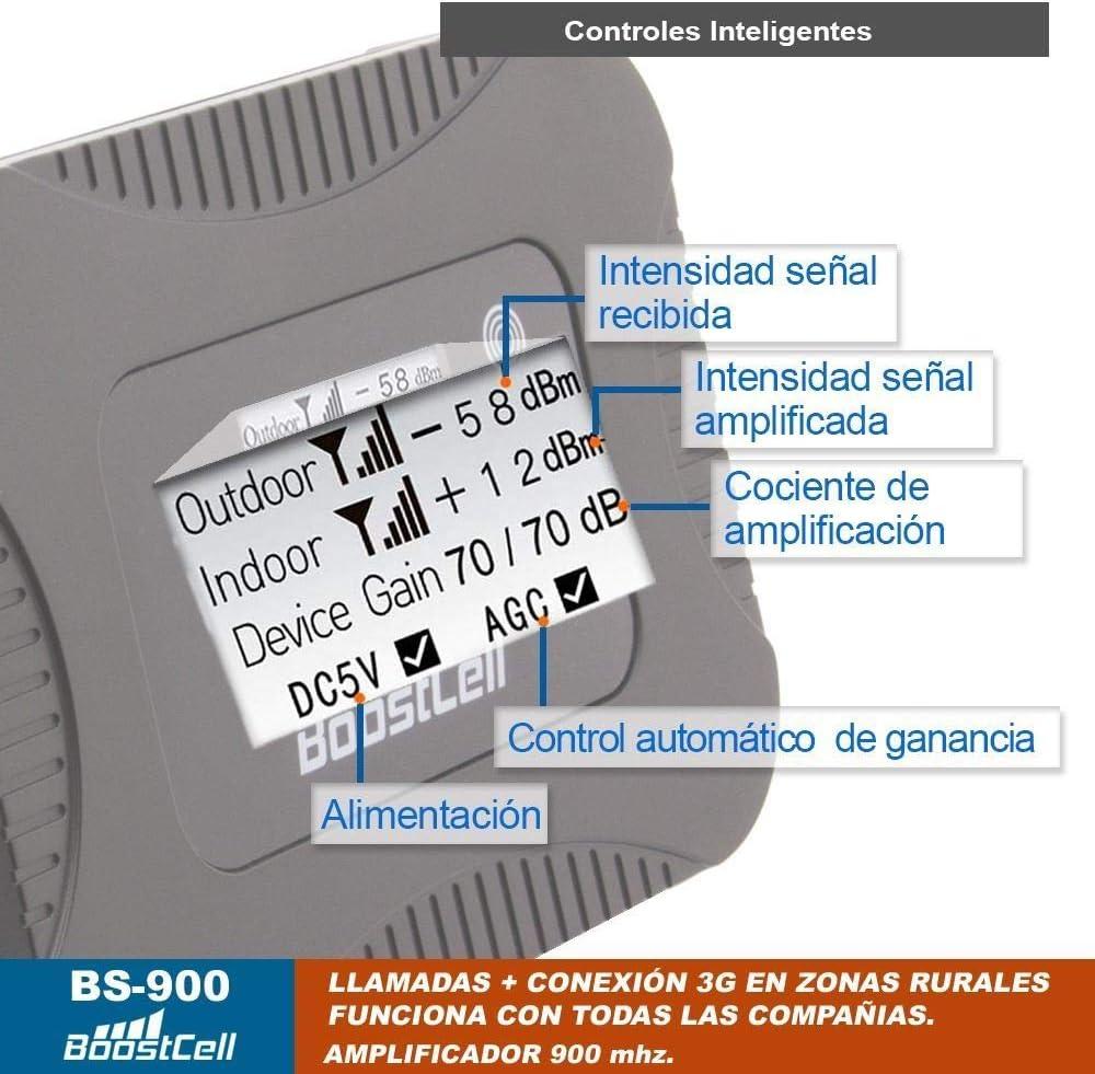 BS900. Amplificador Cobertura Llamadas + 3G Zonas Rurales (20)