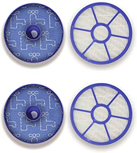 Fette Filter - HEPA Post-Motor Filter & Pre-Motor Filter Compatible for Dyson DC33 (2-Pack)