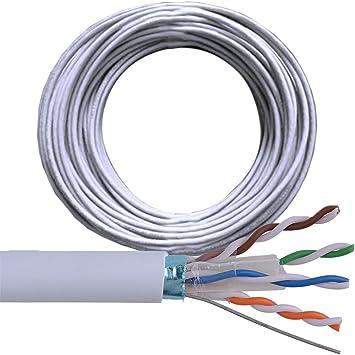Bobine Cable Ethernet Cat  M Blind Ef Bf Bd Monobrin