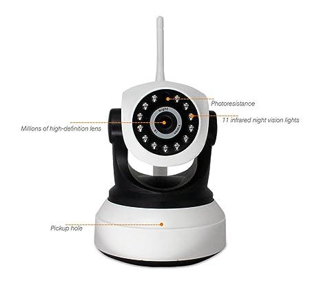 Caméra De Seguridad Vigilancia / Cámara Domo Motorizada: Amazon.es: Electrónica