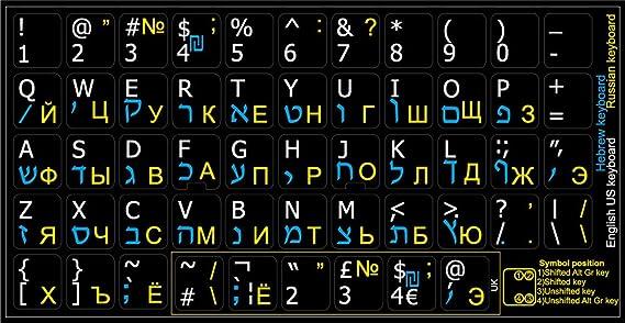 CHENFA Russian Learning Keyboard Layout Sticker for Laptop//Desktop Computer Keyboard