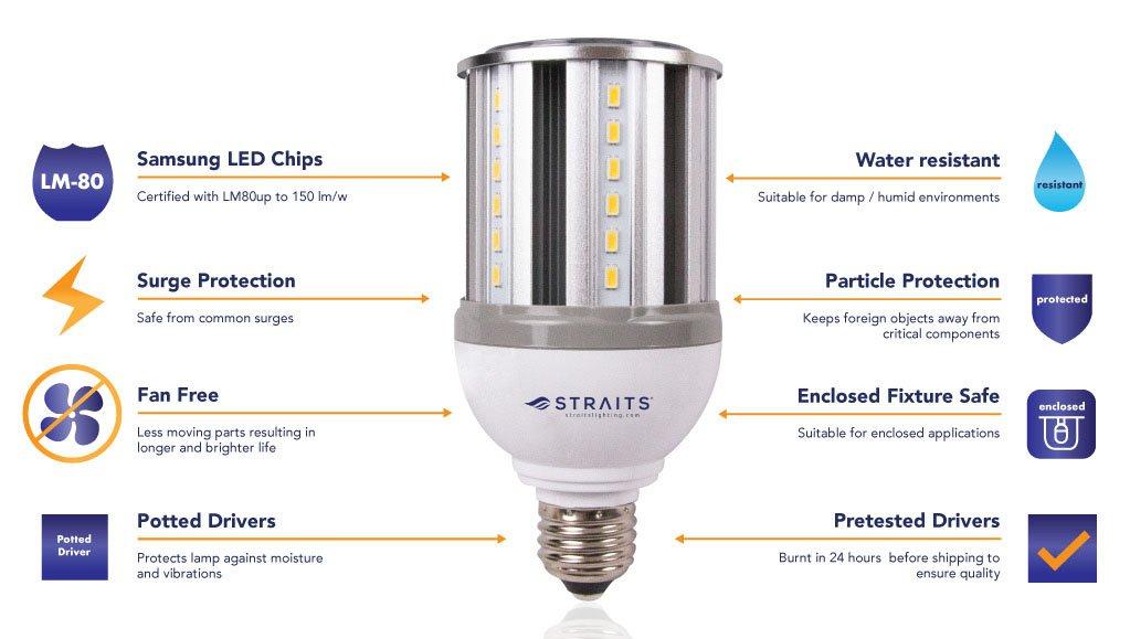 Daylight White UL Listed 18w LED Corn Lamp 2320 Lumens Easy Screw in E26 Medium Base 5000K