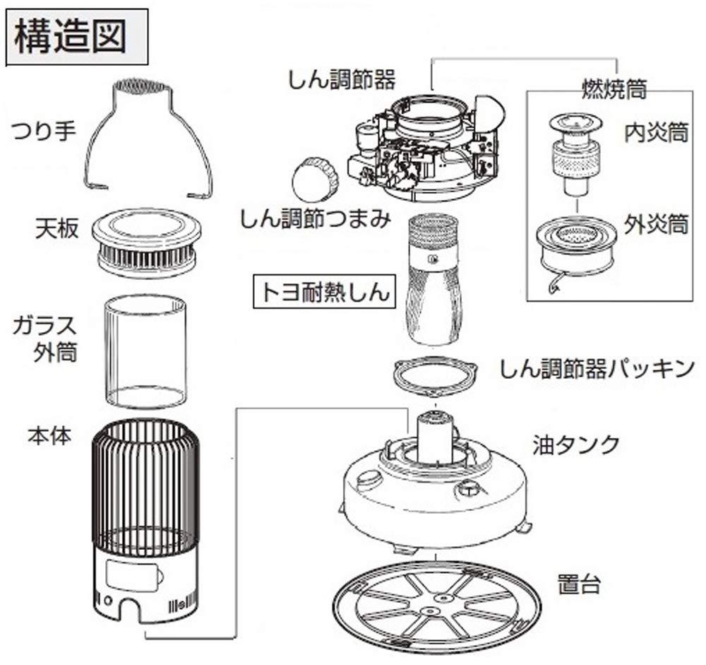 トヨトミ ストーブ構造図
