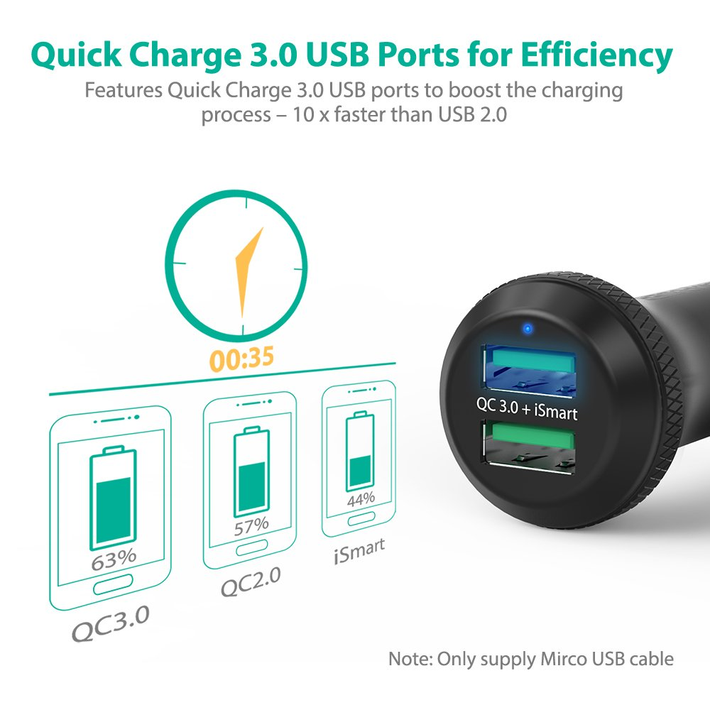Quick Charge 3.0 Car Charger RAVPower 40W 3A Car Adapter with Dual QC USB Ports for Galaxy S9 S8 Plus Note 8 Note 7, iSmart Tech for iPhone X 8 8 Plus, iPad Pro Air Mini, Pixel, Nexus and More by RAVPower (Image #2)