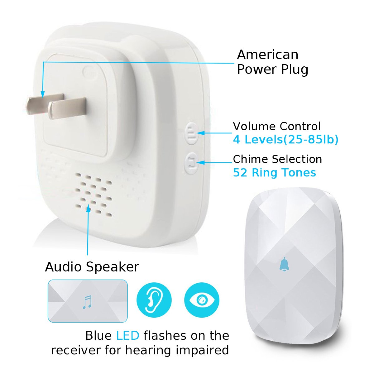 Lantoo Wireless Doorbell Chime Waterproof Kit With 2 Plug Electrical Wiring In The Home Deaf Doorbells Receiver 1 Remote Push Button Transmitter 1000 Feet Long Range 52 Chimes