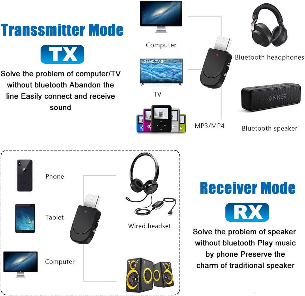 TouchSKY Adaptador de Bluetooth 5.0, 2-en-1 Receptor Bluetooth y Transmisor Bluetooth,Plug and Play Compatible con Auriculares//Altavoces//Teclados//Rat/ónes ,con Modo de conmutaci/ón TX//RX Negro