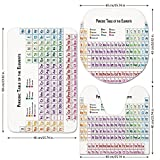 3 Piece Bathroom Mat Set,Science,Chemistry Primary School Students Geek Nerd Lessons Classes Smart Kids Art Print,Multicolor,Bath Mat,Bathroom Carpet Rug,Non-Slip
