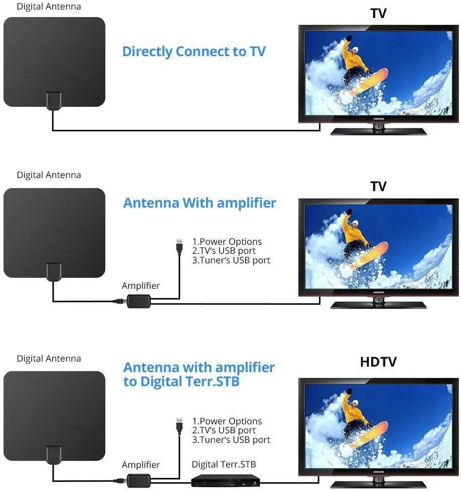 Digital HDTV Antena (2020 liberación temprana), Rango Amplificado de 50 a 80 Millas, 1080p y 4K UHD TV Compatible, Cable de 13 pies: Amazon.es: Electrónica