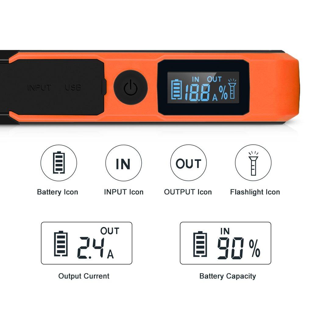 Suaoki U10 800A Bater/ía Arrancador de Coche Jump Starter de 20000mAh Bater/ía Externa Recargable, LED Flashlight, Multifunci/ón, Con pinzas inteligentes