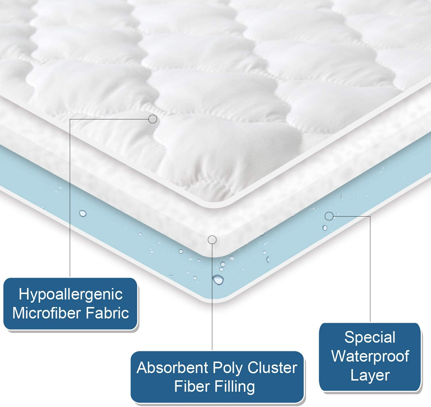Quilted Fitted Queen Mattress Protector with Ultra Soft /& Aborsbent Surface Stain Protection Deep Pocket Strethes up to 18 Depth Springspirit Waterproof Queen Mattress Pad Cover
