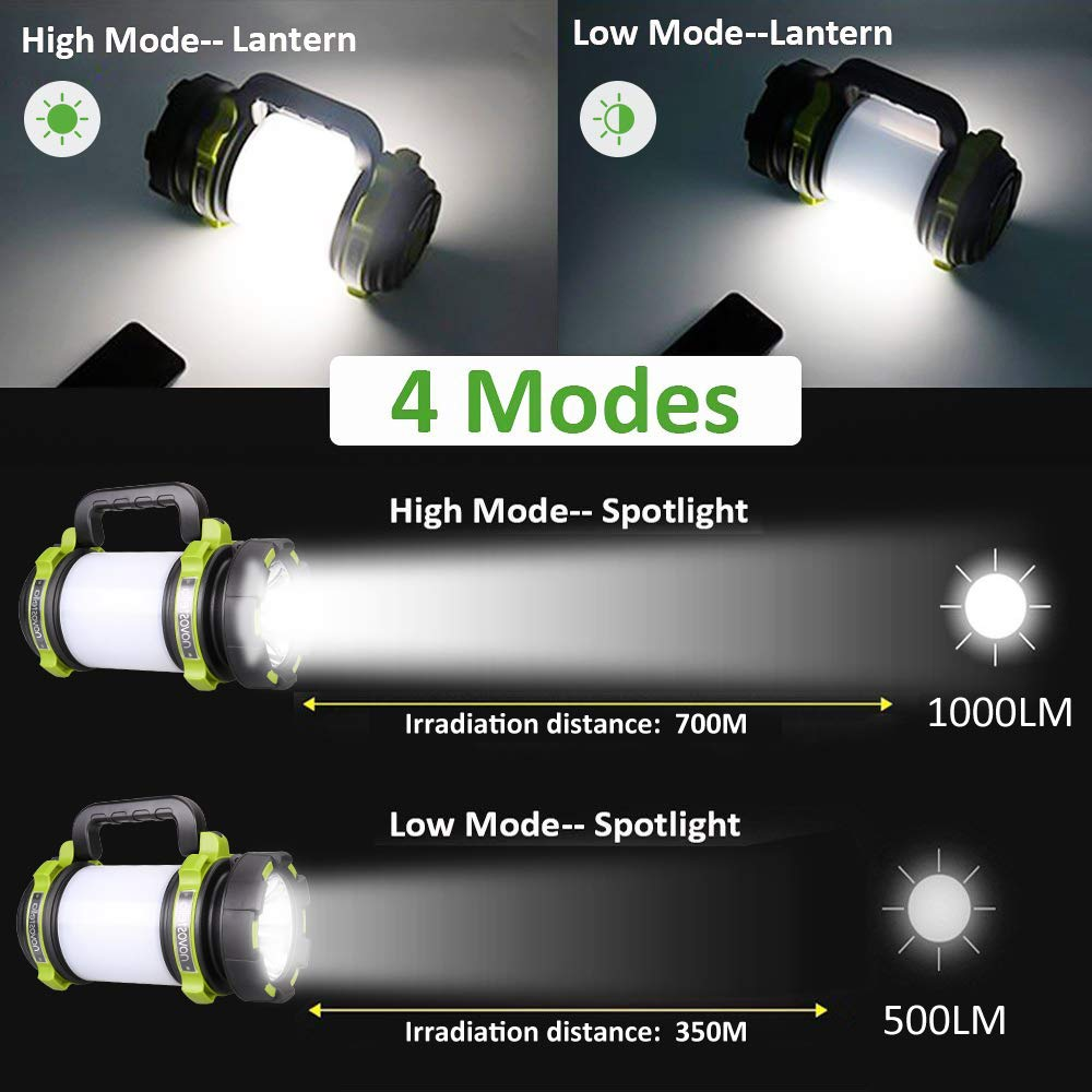 Novostella Rechargeable 1000LM CREE LED Spotlight, Multi Function Outdoor Camping Lantern Flashlight Hurricane Lantern 4000mAh Waterproof LED Searchlight with USB Cable for Hiking Fishing Emergency by Ustellar (Image #5)