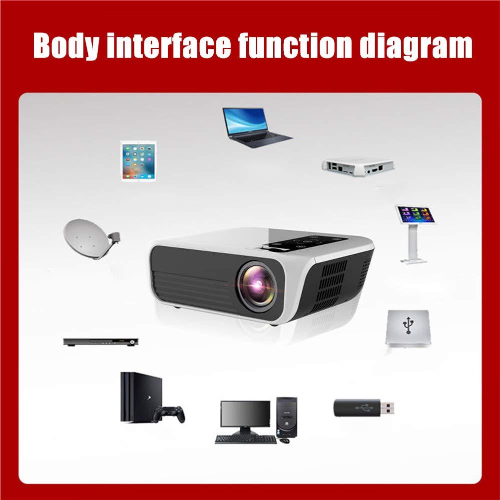 KGAYUC Proyector, Mini Portátil En Miniatura Inteligente Inicio HD ...