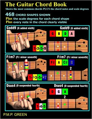 The Guitar Chord Book: Shows the most common chords plus the chord ...