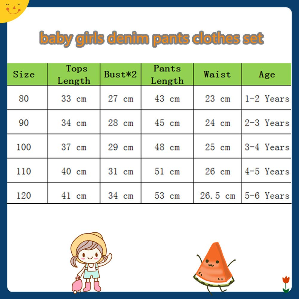 2PCS Toddler Baby Girl Summer Outfit One Shoulder T-Shirt Tops+Frayed Hem Ripped Denim Shorts Clothes Set