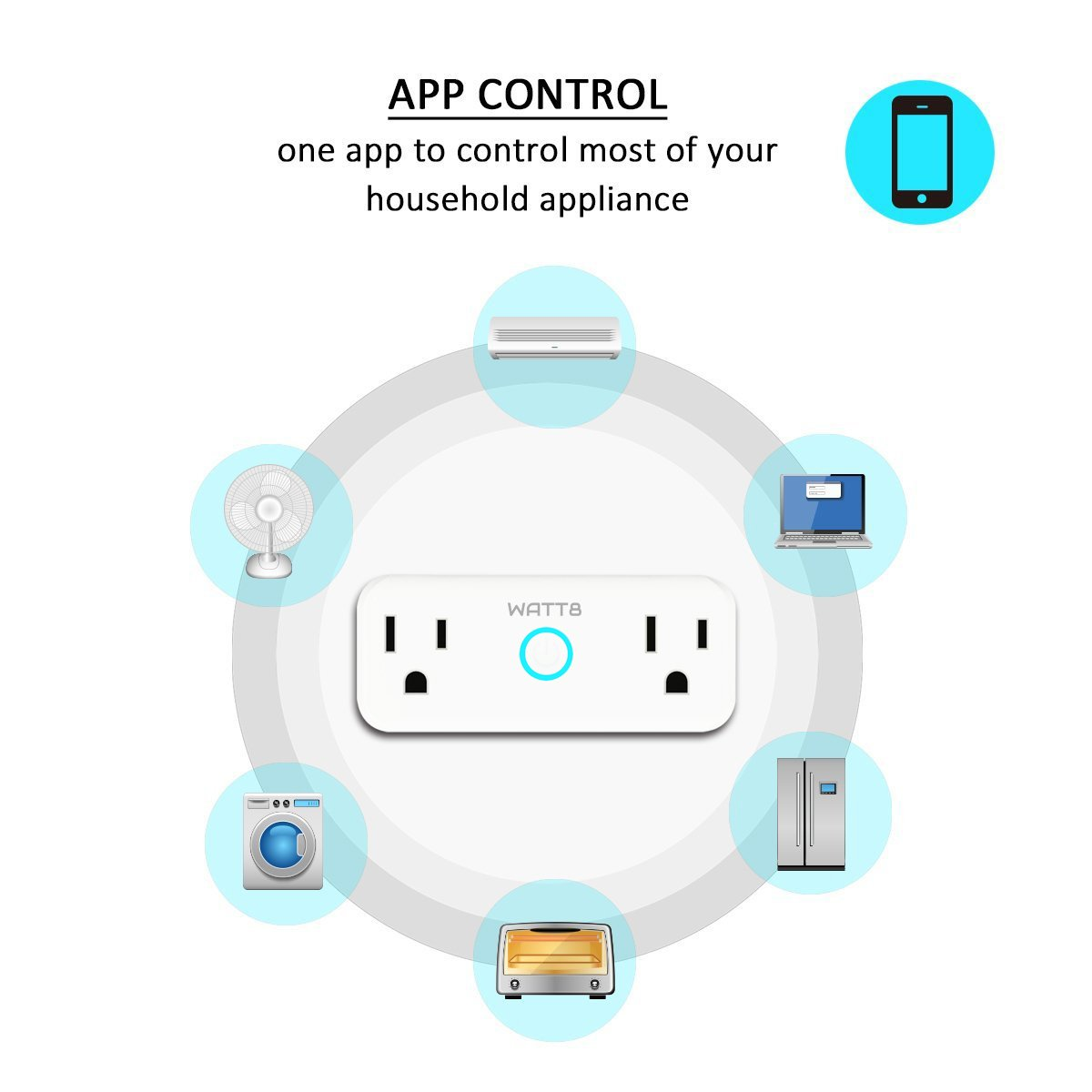 WATT8 Mini Wi-Fi Smart Plug, Dual Outlet, Works with Amazon Alexa and Google Assistant, No Hub Required, Control Your Appliances by Smart Phone and voice With Timing Function From Anywhere by WATT8 (Image #5)