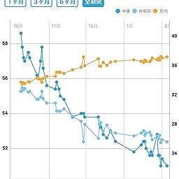 月曜断食 究極の健康法 でみるみる痩せる 関口 賢 本 通販 Amazon