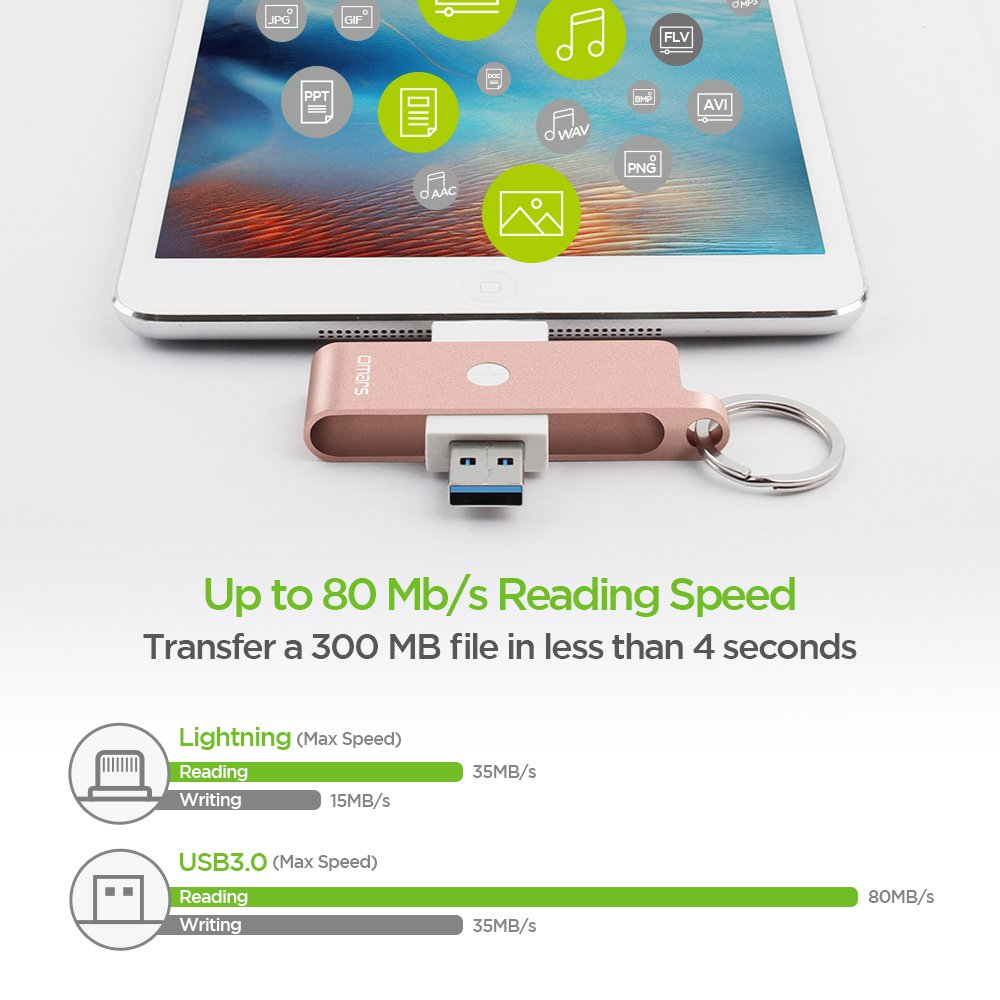 IPhone Memory Card Reader,Omars USB OTG adapter with lightning connector for Apple iPhone iPad iPod with external storage micro SD card reader (SD card not included)
