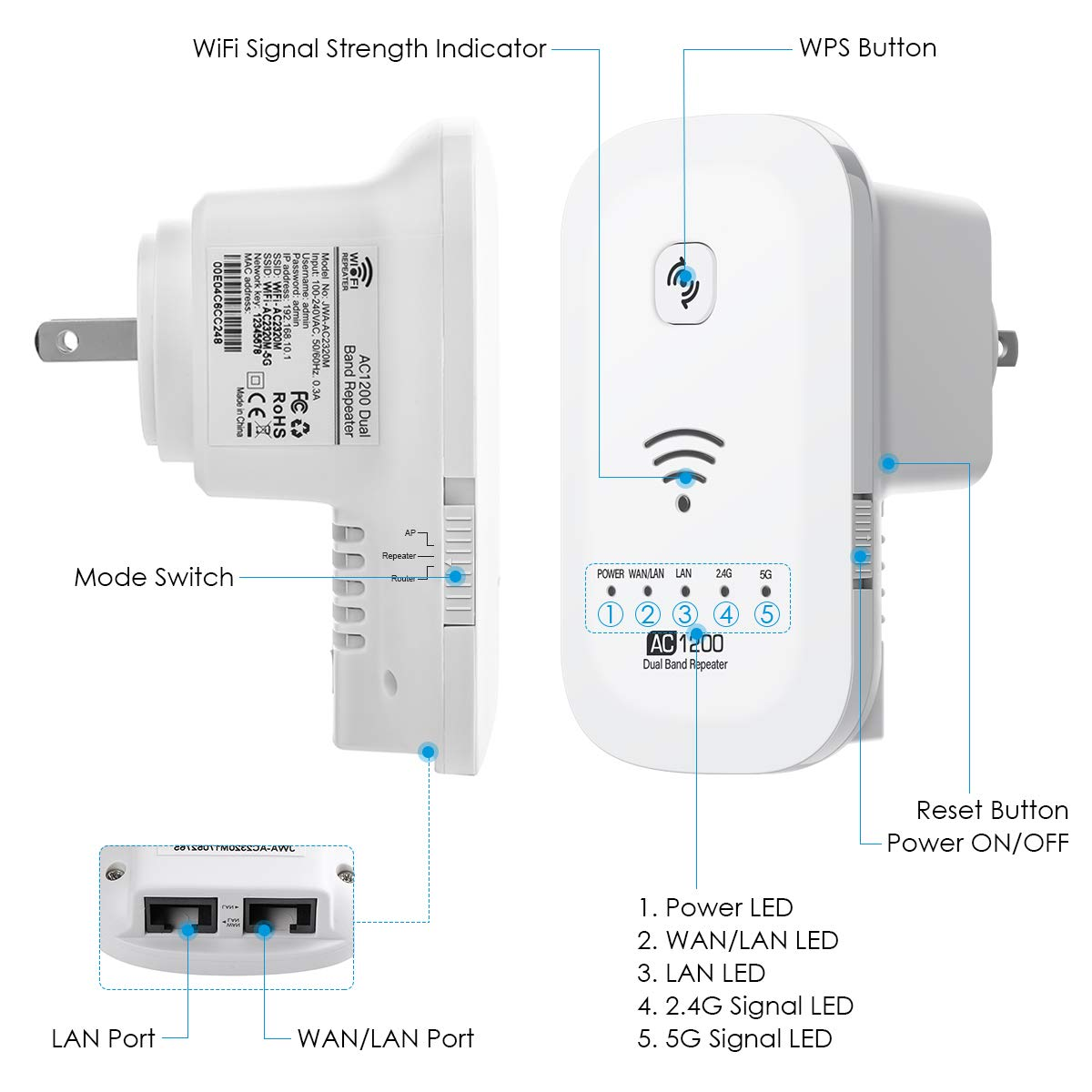 ELEGIANT Dual-Band 300Mbps Wireless WiFi Range Extender Repeater Signal Booster