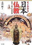 すぐわかる日本の仏教―歴史・人物・仏教体験