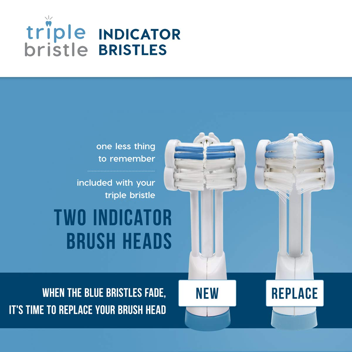 Triple Bristle Best Sonic Electric Toothbrush - Whiter Teeth & Brighter Smile - Rechargeable 31,000 VPM Tooth Brush is Unique & Patented 3 Brush Head Design - Perfect Angle Bristles Clean Each Tooth by Triple Bristle (Image #8)