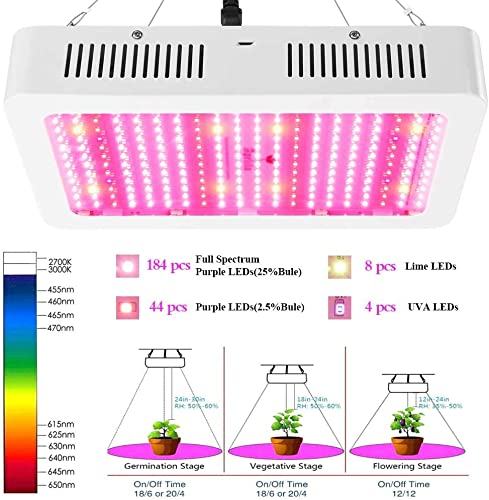 2000W LED Grow Light, Full Spectrum Plant Growing Lamps for Indoor Seedling Veg Flower Bloom Harvest W UV IR Flower Booster Switch
