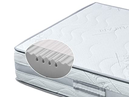 BMM Colchón de 7 Zonas Comfort de 90x200 cm en dureza Medio H2, Altura de