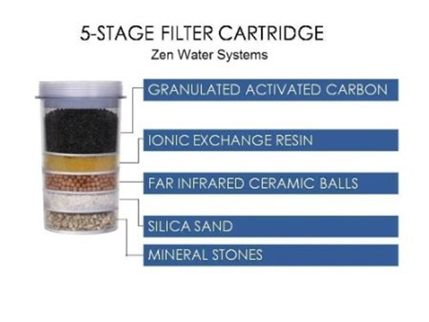 amazoncom zen water systems countertop filtration and system 6gallon water filters kitchen u0026 dining - Ceramic Water Filter