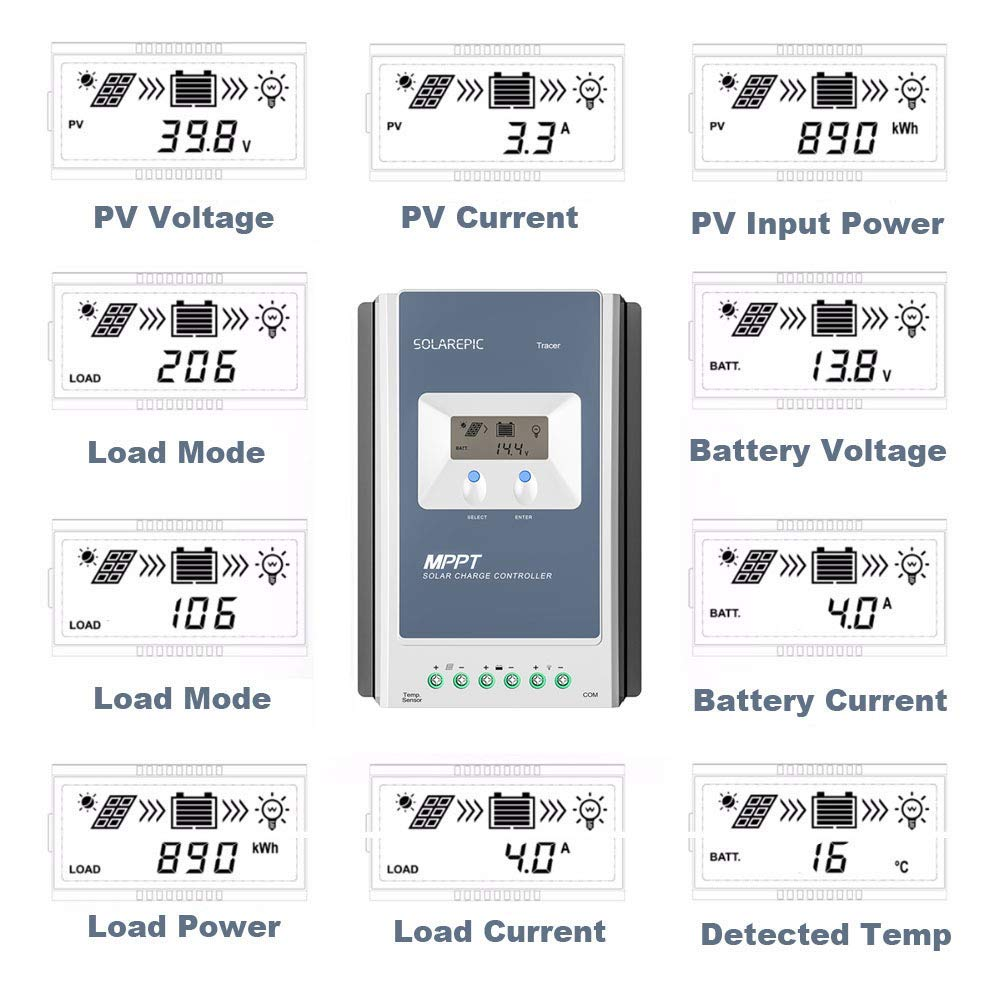 Solar & Wind Power SolarEpic MPPT Solar Charge Controller