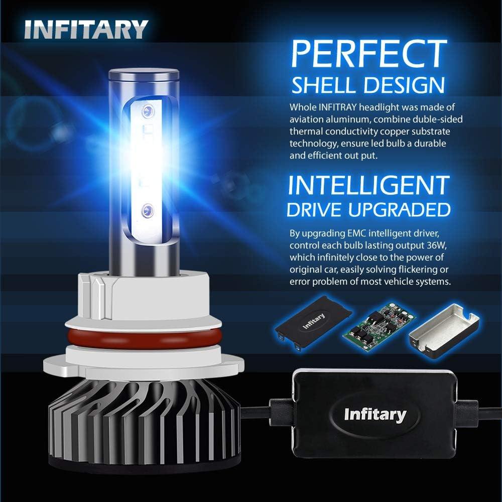 Nero Infitary-Lampadine per Esterno ZES LED H7 Raggio Singolo 1 Paio