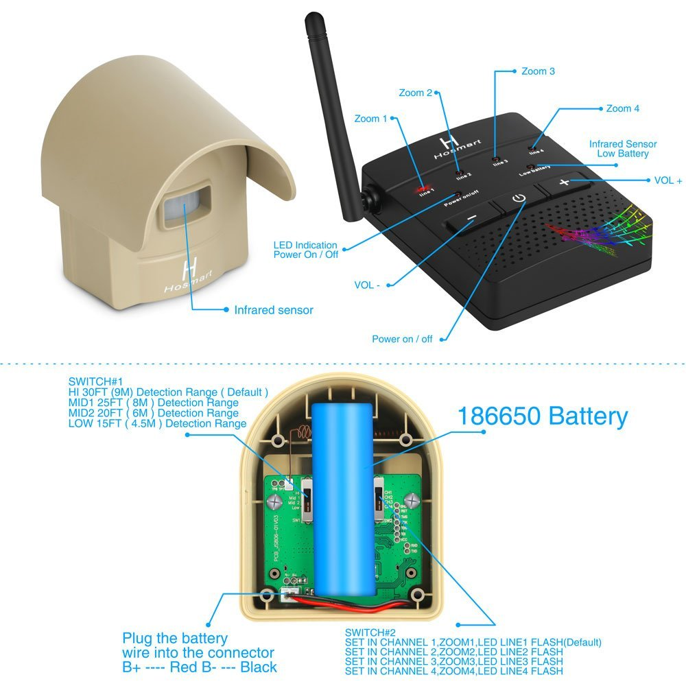 1/4 Mile Long Range Hosmart Rechargable Wireless Driveway Alarm System & Driveway Alert System Outdoor Weatherproof Security Motion Sensor & Detector by Hosmart (Image #2)