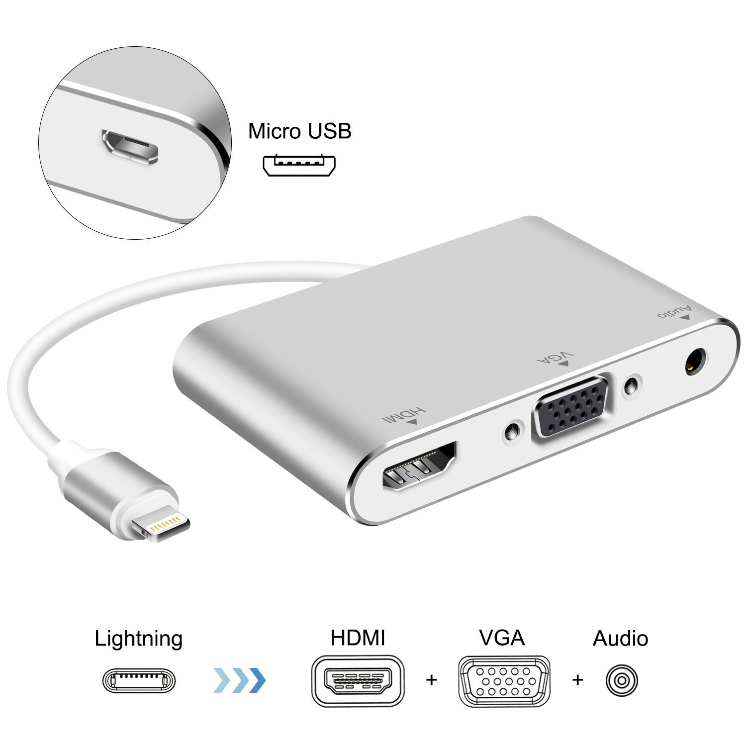 Gilsey 7in1 Camera Connection Kit iOS 11 Adapter: Amazon.de ...