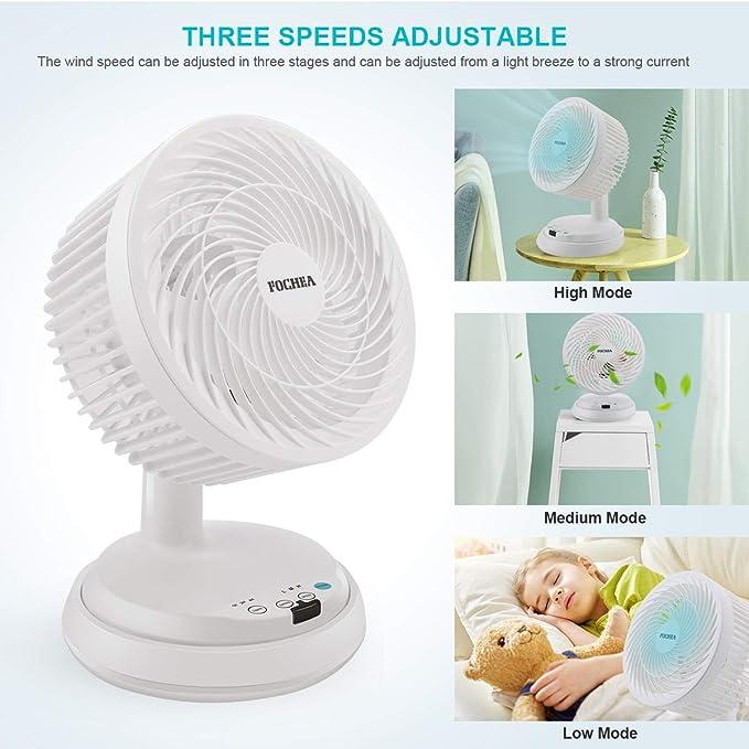 Ventilador de Mesa, FOCHEA Ventilador de Turbo, Ventilador Silencioso 3 Velocidades Oscilación Automática con ...